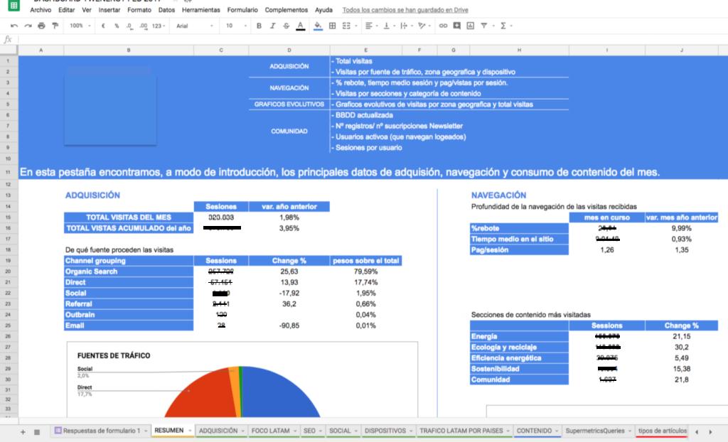Herramientas de medición de contenidos: Supermetrics
