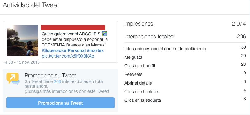 Cómo hacer un buen tweet en Twitter